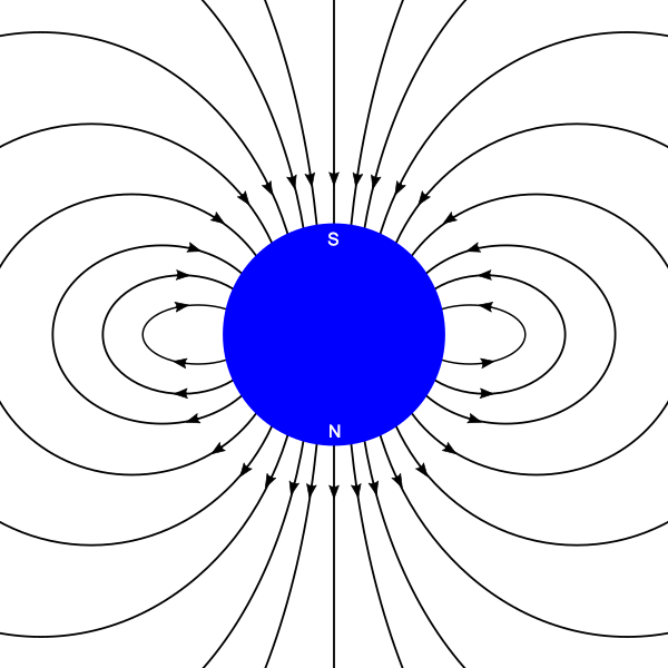 A magnetic dipole