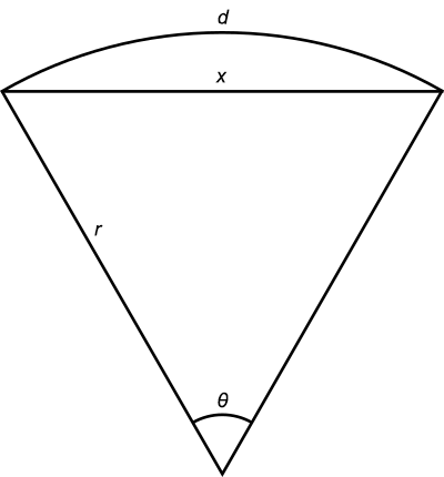 Geometry figure: surface distance versus straight line distance