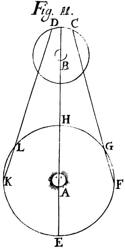 Ole Rømer's figure