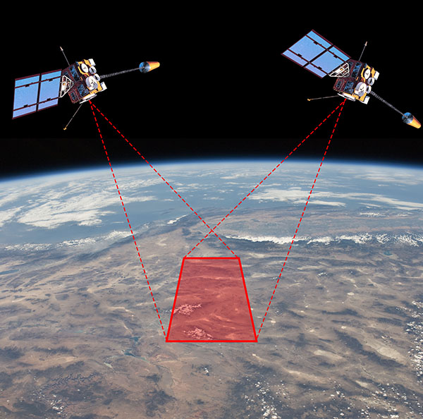 Diagram of satellite stereo imaging