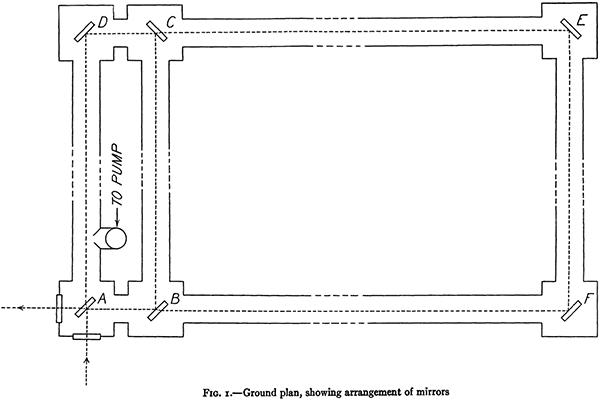 Michelson's Sagnac interferometer