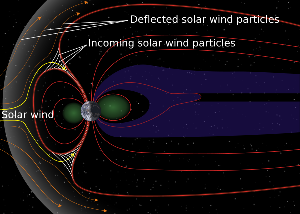 Solar wind interacting with Earth's magnetosphere
