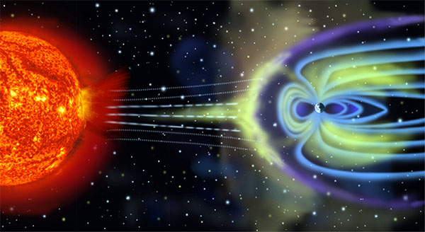 Solar wind and Earth's magnetosphere