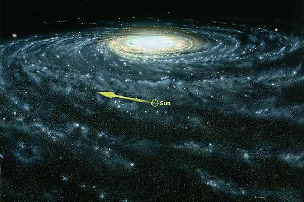 Diagram showing our sun's orbit about the galaxy