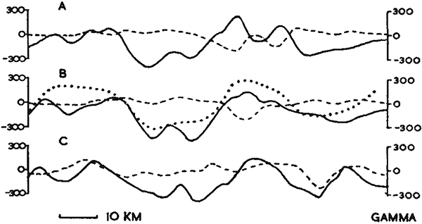 Observed and modelled sea floor magnetic fields