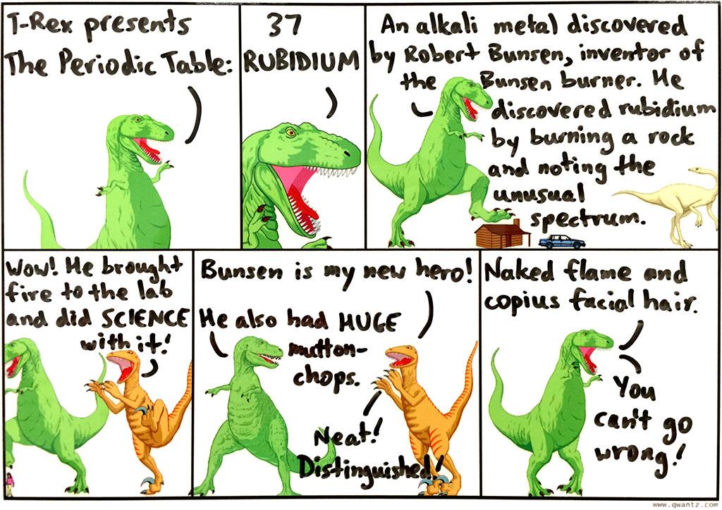 Mezzacotta The Dinosaur Whiteboard
