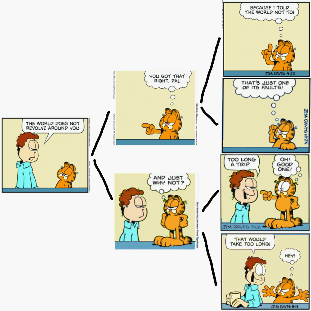 Choose Your Own Garfield: Universe Revolving