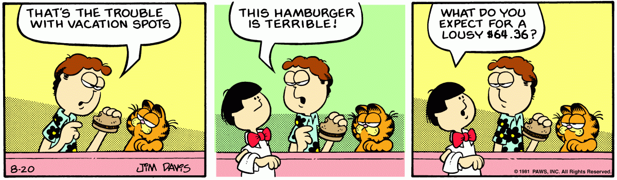 Garfield Adjusted for Inflation II