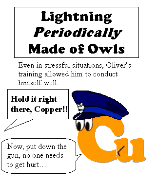 Lightning Periodically Made of Owls #4